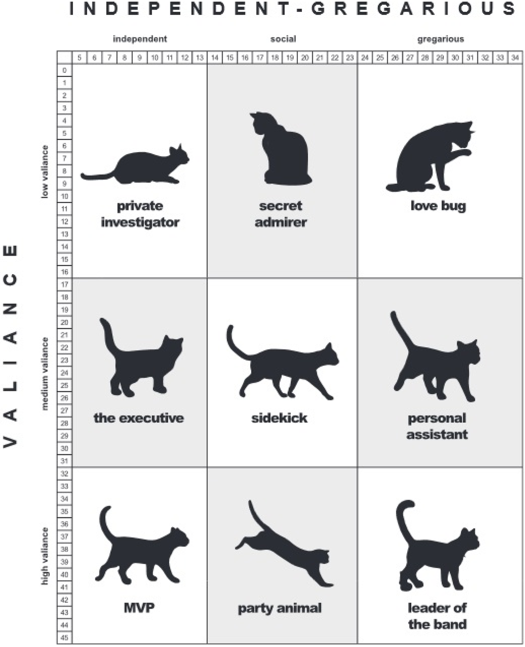 Animals | Special Issue : Management and Welfare of Shelter