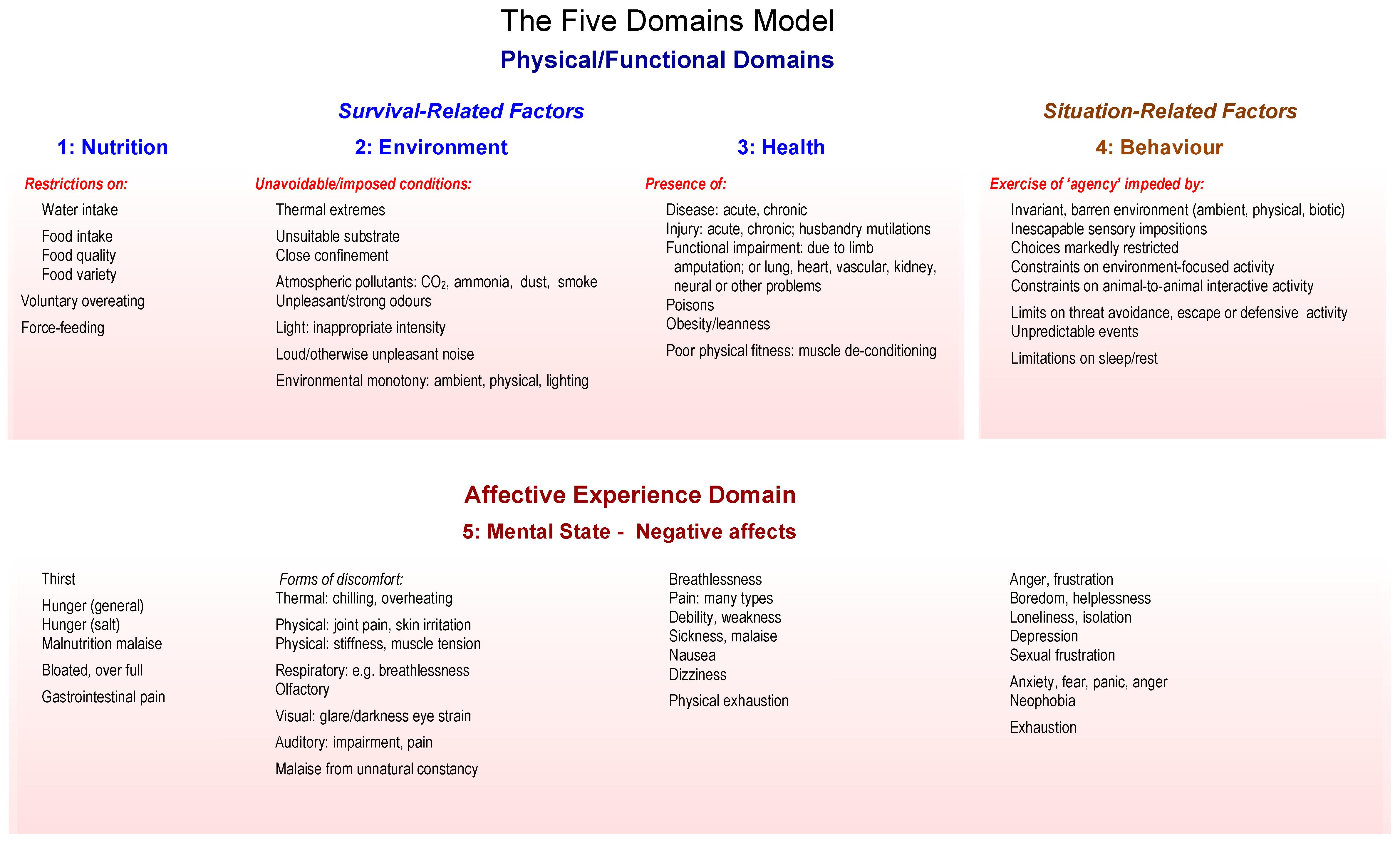 Fivem Possible Drug Locations