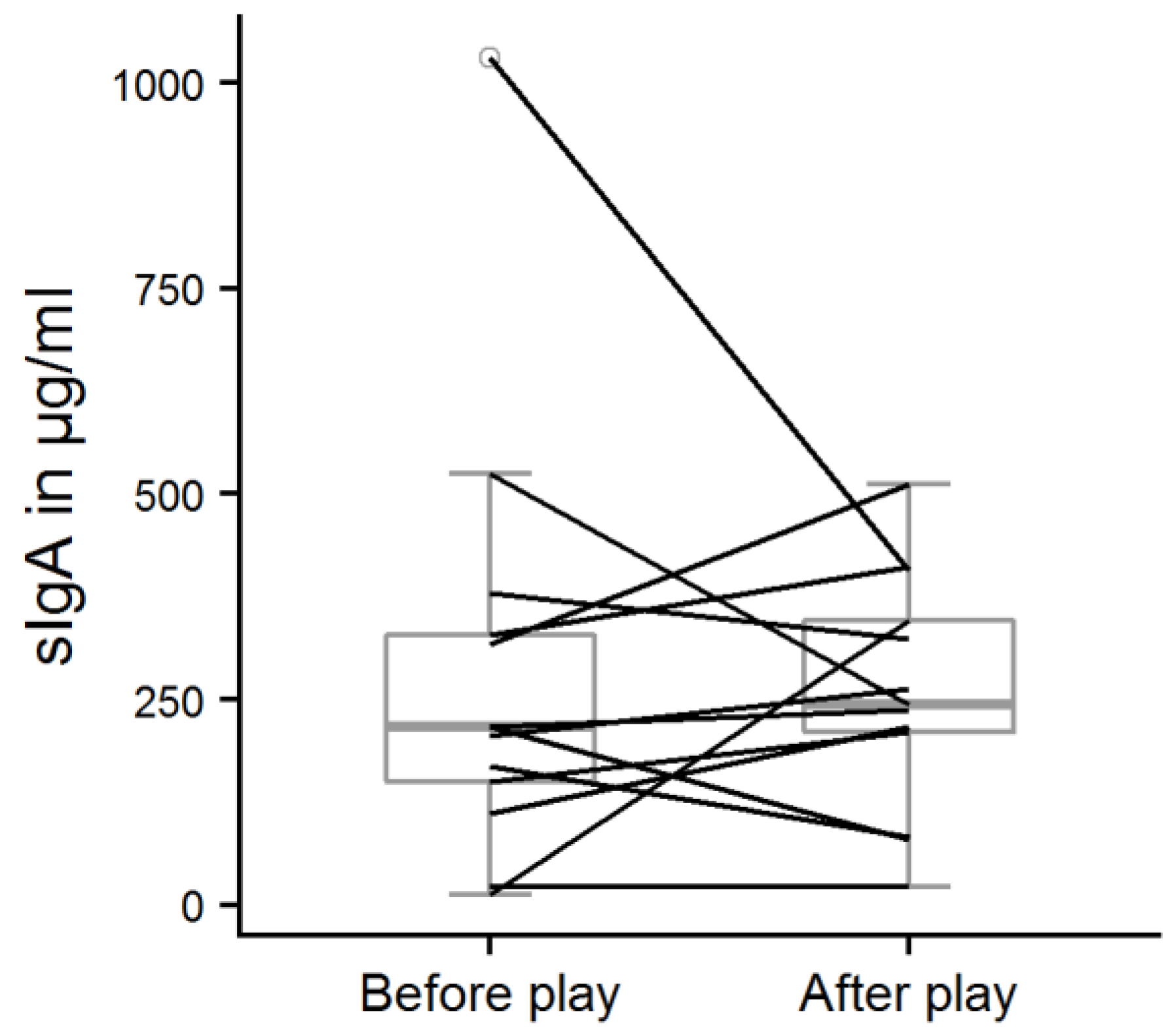 Animals   Free Full-Text   The Effects of Play Behavior