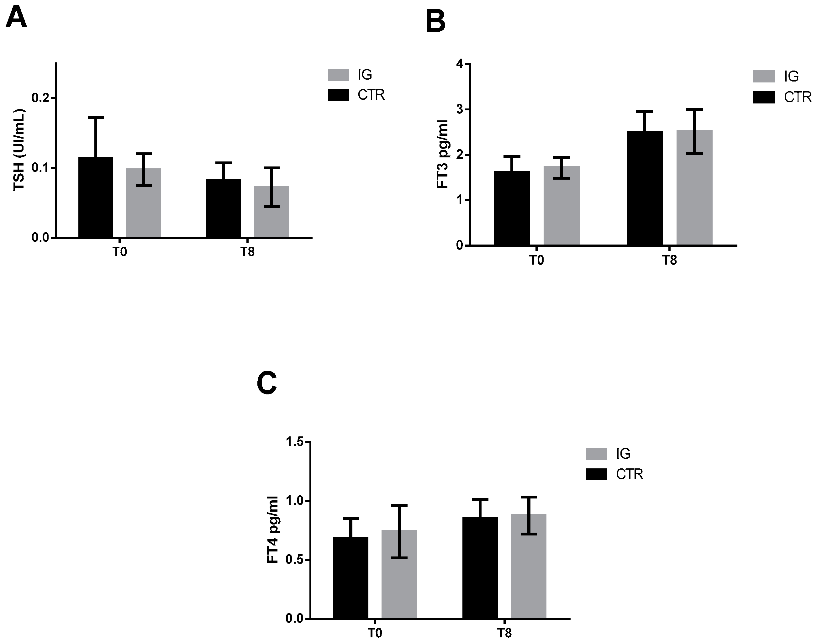 Animals Free Full Text Iodine Supplemented Diet Positively Affect Immune Response And Dairy Product Quality In