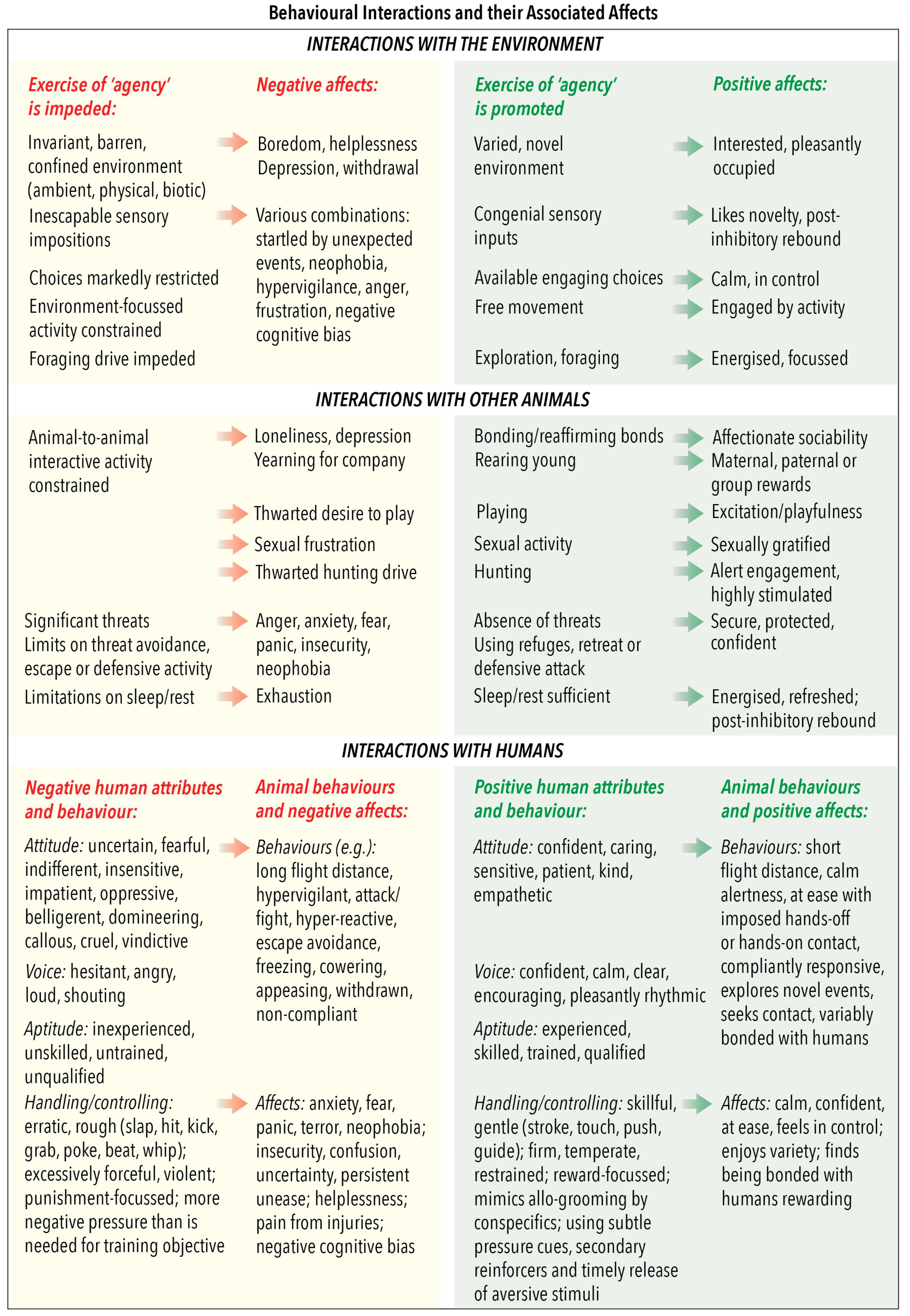 Reading Practice Test 1 — MyIELTS.kz | Reading Passage 1