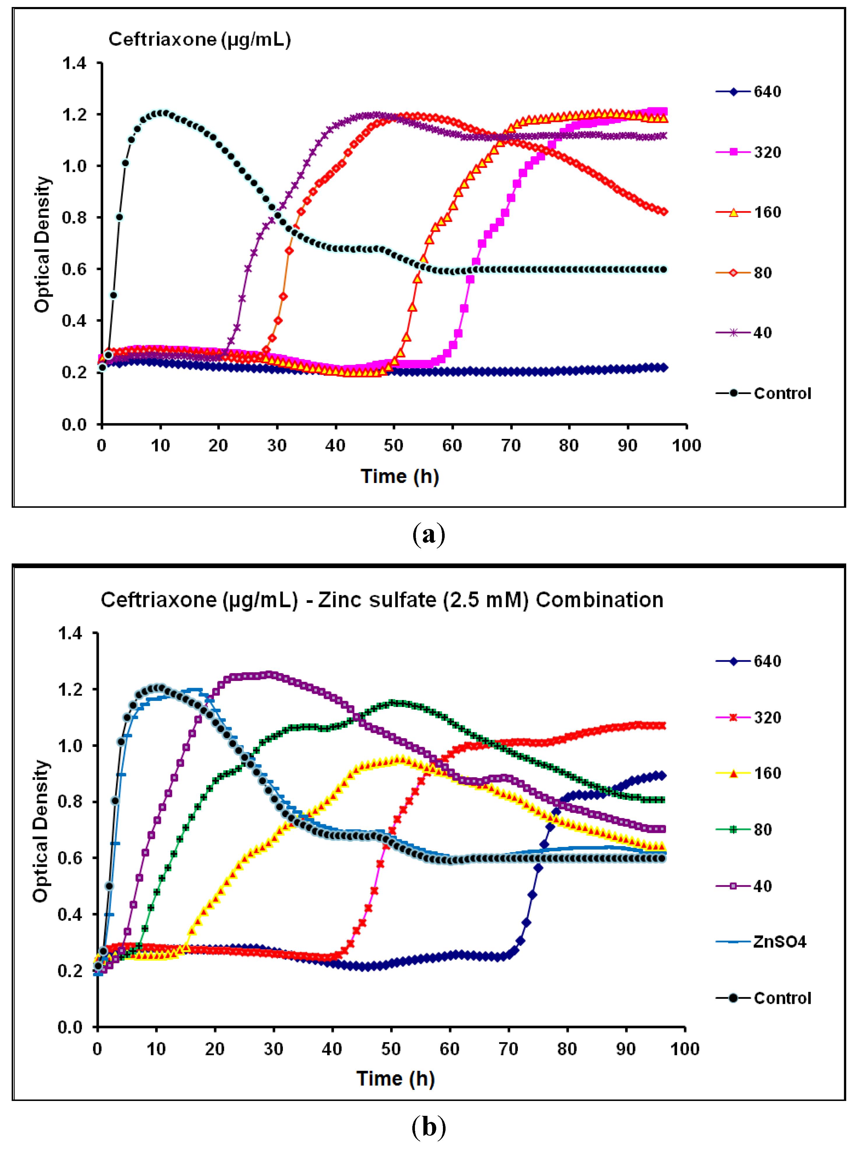 Effect of Pseudomonas aeruginosa rhamnolipid on human neutrophil and monocyte function
