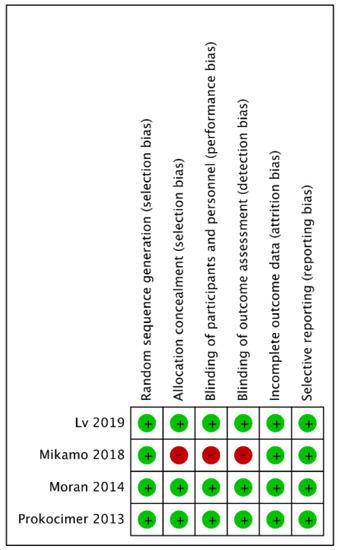 Antibiotics | An Open Access Journal from MDPI
