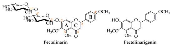 Antibiotics 09 00417 g001 550