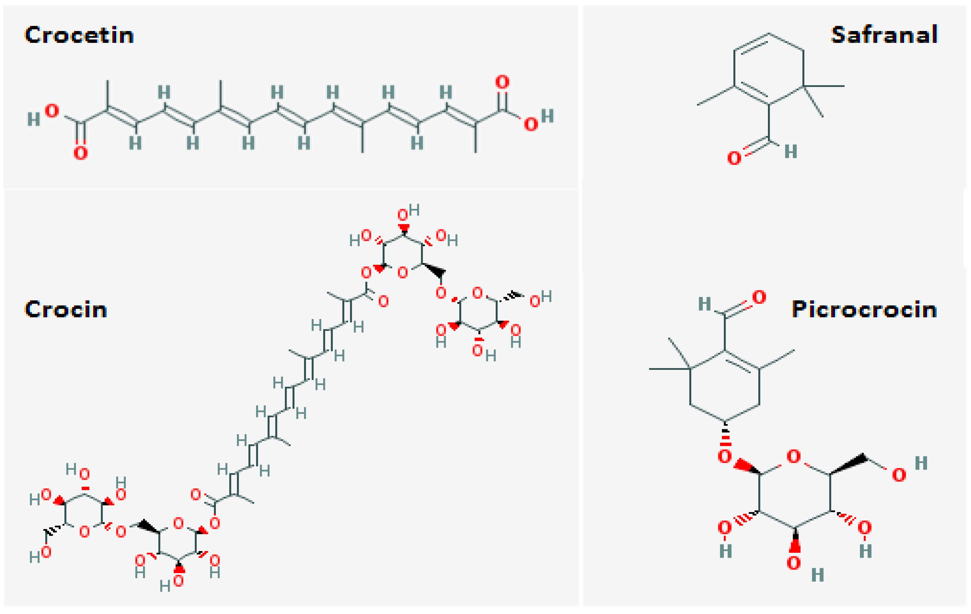 Antioxidants | Free Full-Text | Saffron: A Natural Potent ...