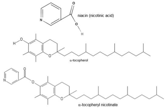 Vitamin E Nicotinate