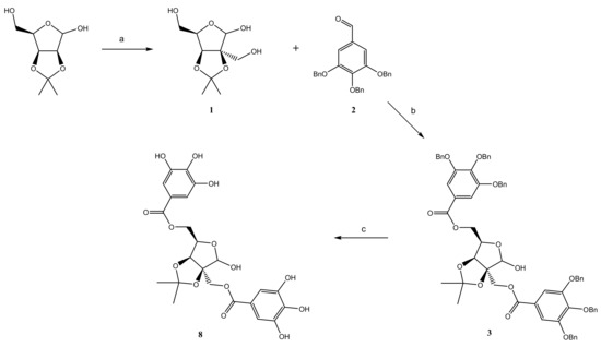 Antioxidants 10 01288 sch001 550