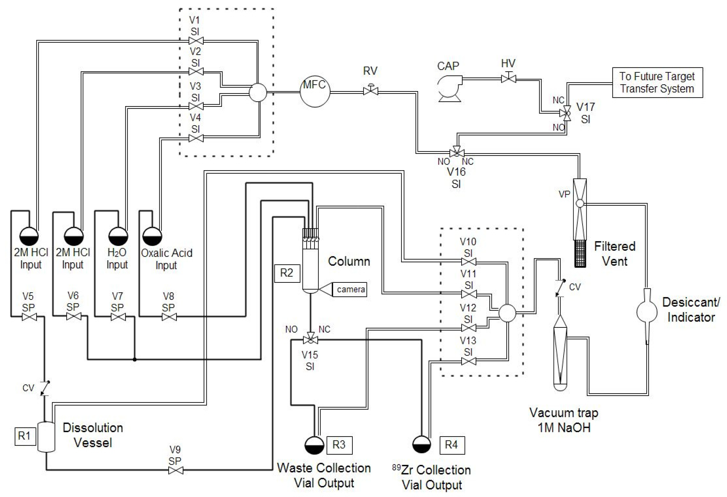 Applied Sciences Free Full Text Routine Production Of 89zr Using Process Flow Diagram R No