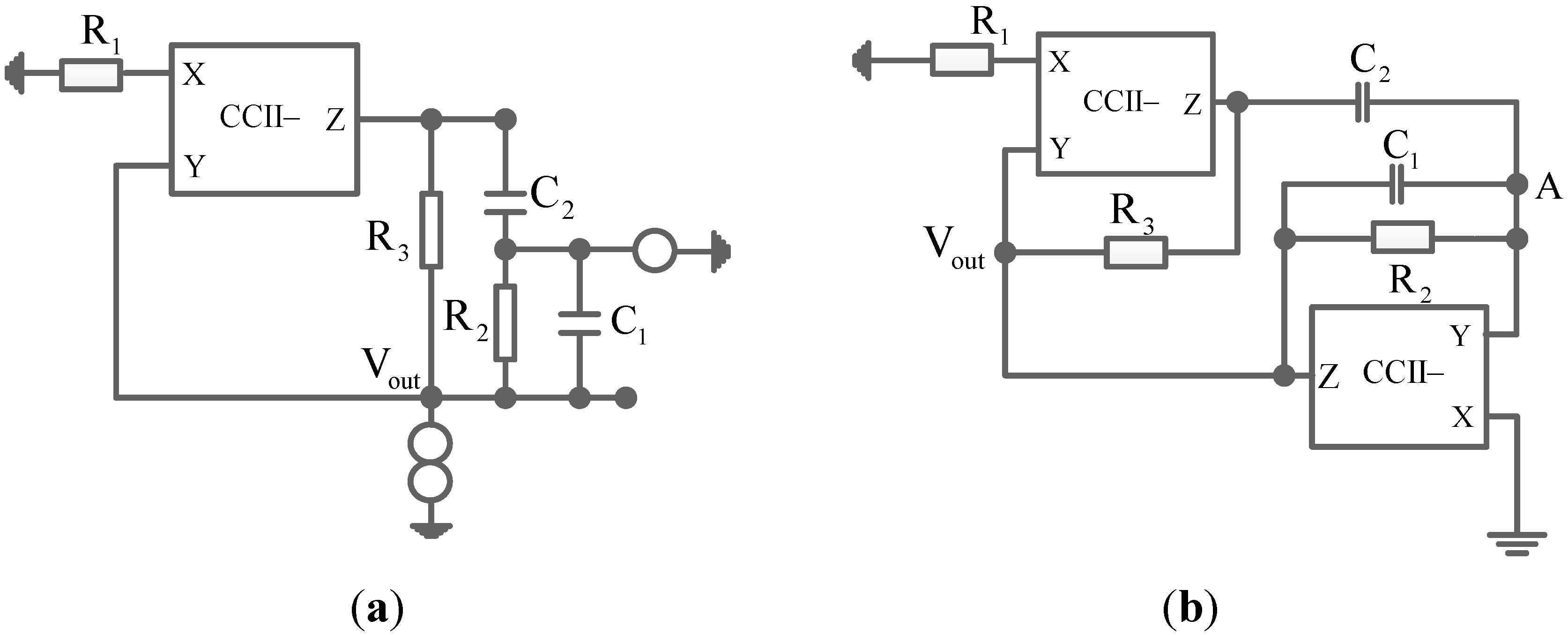 Applied Sciences Free Full Text Derivation Of Oscillators From Representative Schematic A Currentfeedback Opamp Or Amplifier Applsci 04 00482 G007 1024