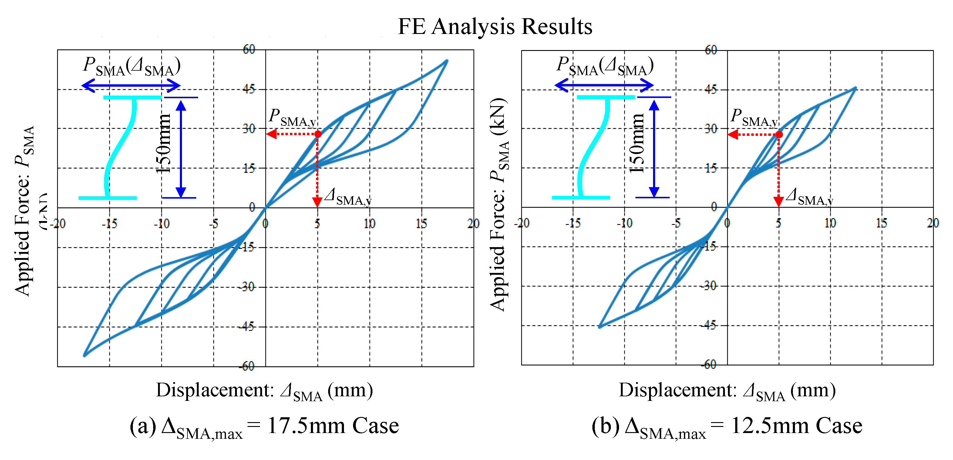Applied Sciences Free Full Text Pilot Study For Investigating Water Frame Diagram Furthermore Bending Moment Portal Applsci 05 00187 G010 1024