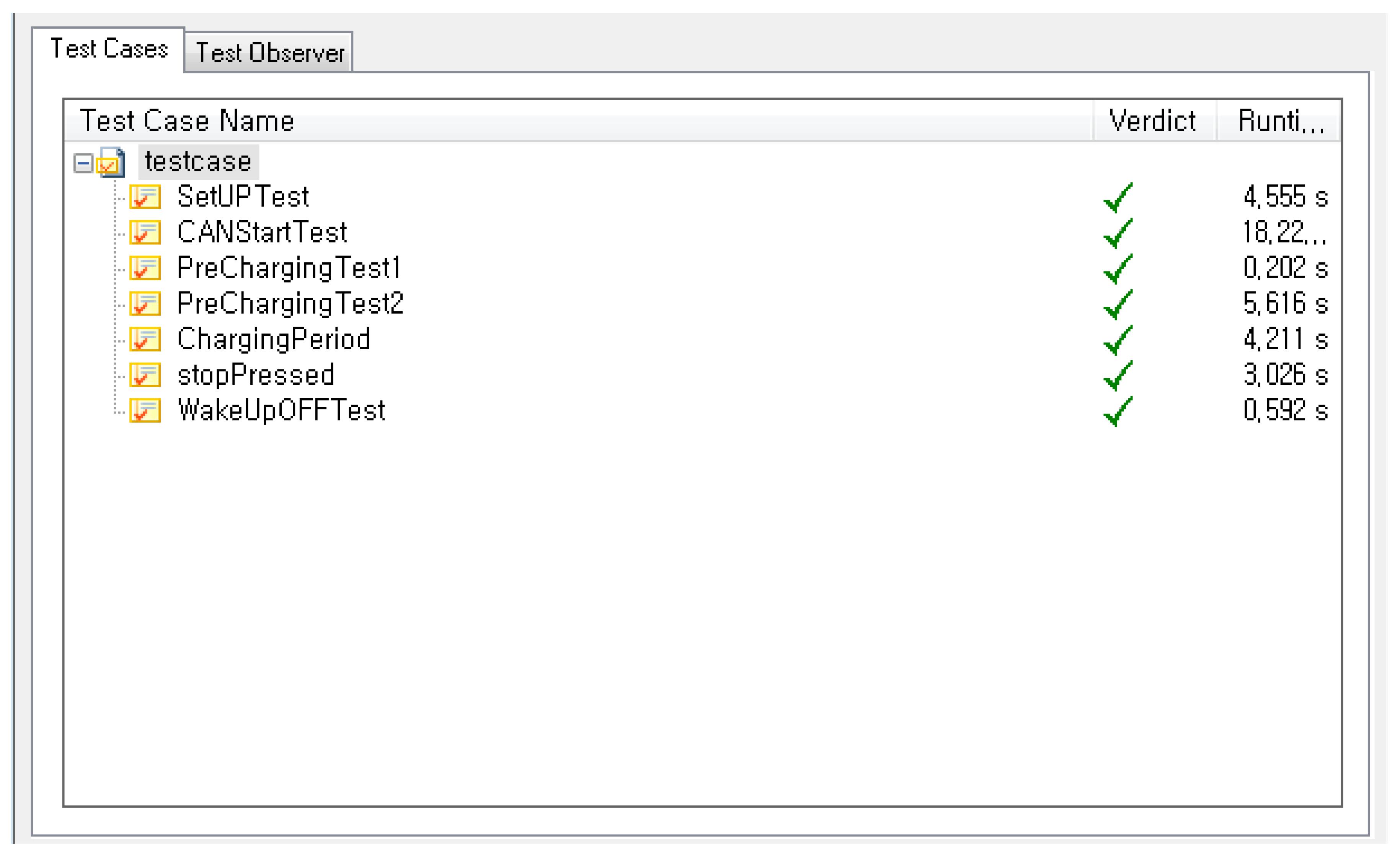 Applied Sciences Free Full Text Conformance Testing Of Sgsf 064 Tester Circuit Breaker Identifiershanghai Beha Electronics Coltd Applsci 05 01086 G010 1024