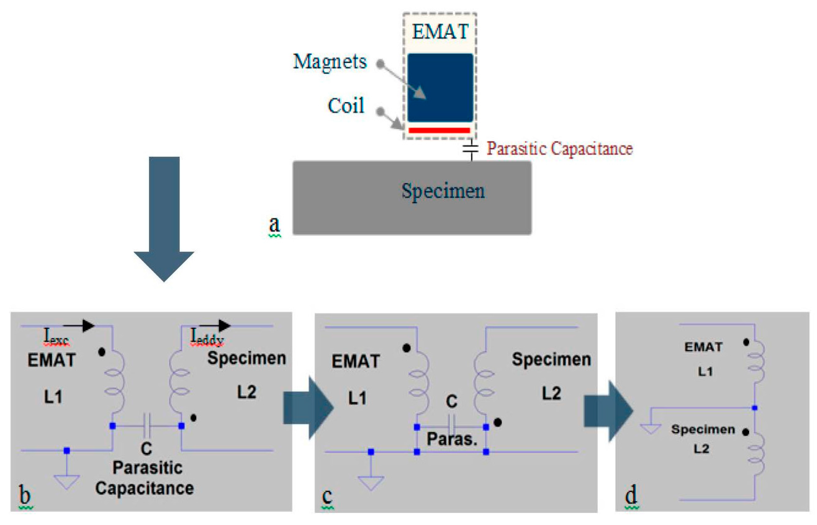 Applied Sciences   Free Full-Text   Electromagnetic Acoustic ...