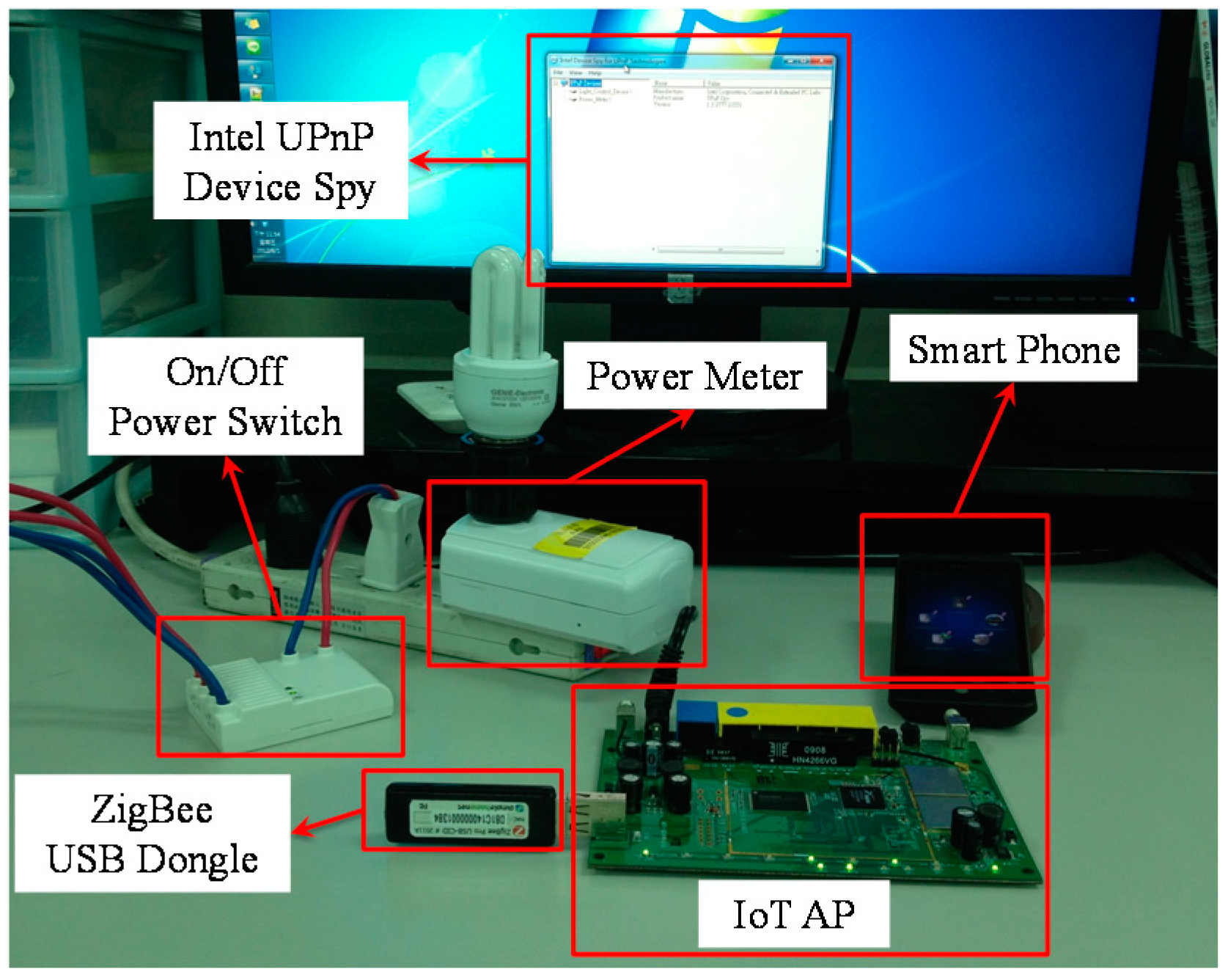 intel device spy upnp