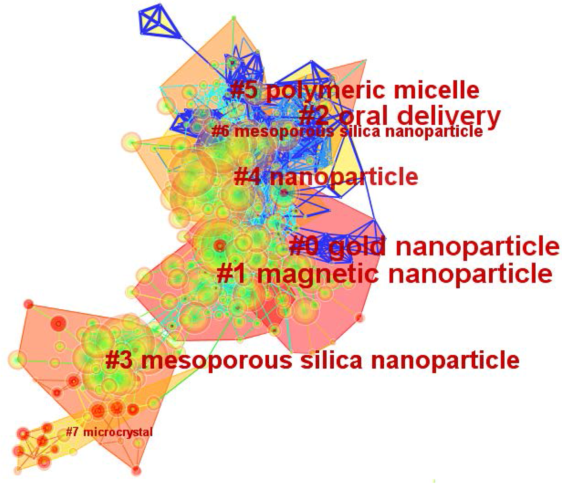 nanoparticle review article pdf