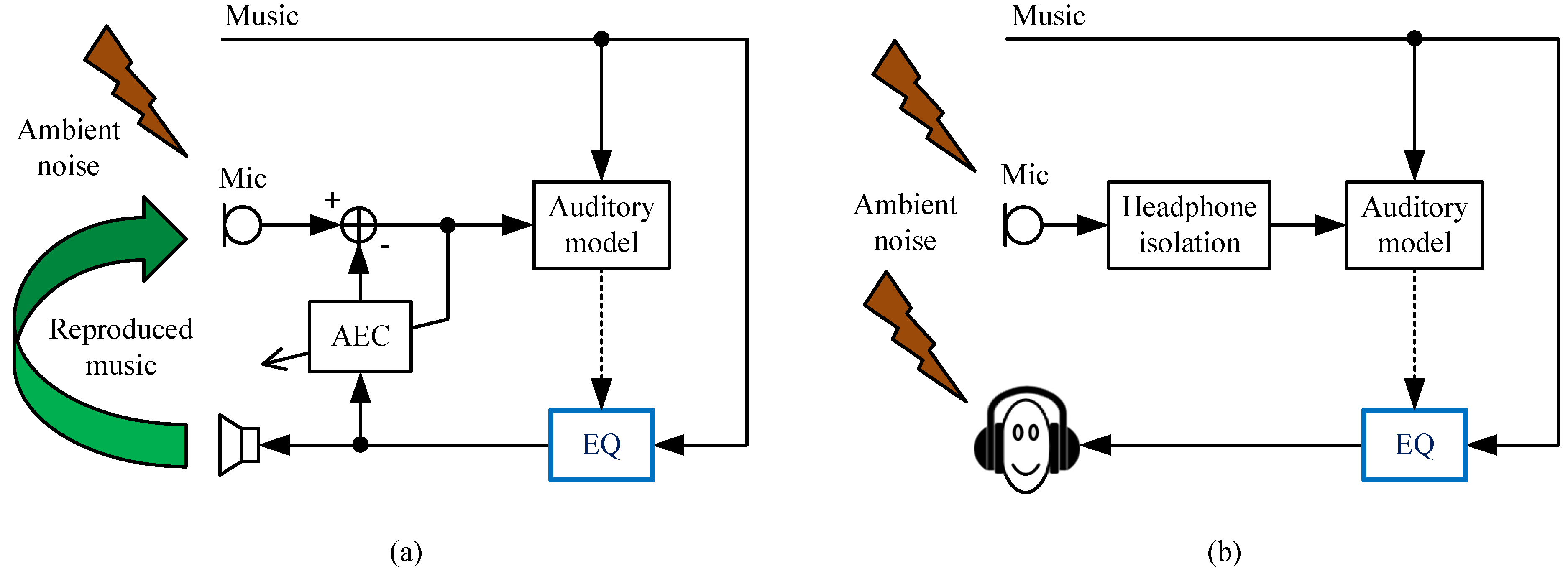Applied Sciences Free Full Text All About Audio Equalization Based On The Classic Baxendall Tone Control Circuit This Provides A Solutions And Frontiers Html