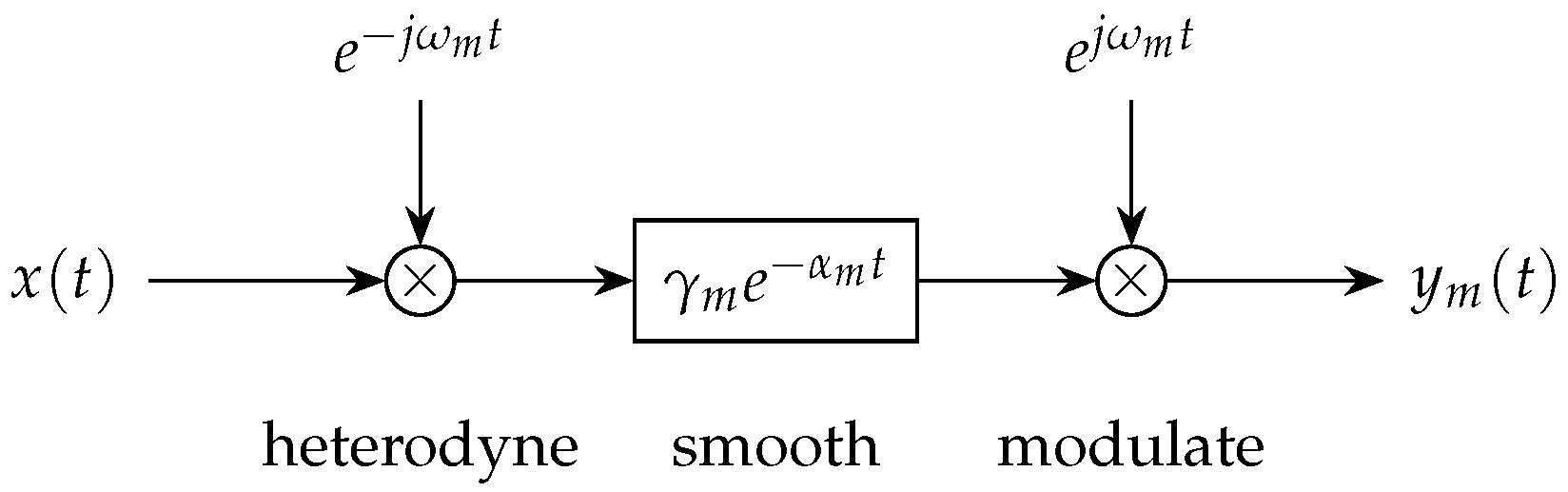 structure tierce convention unique