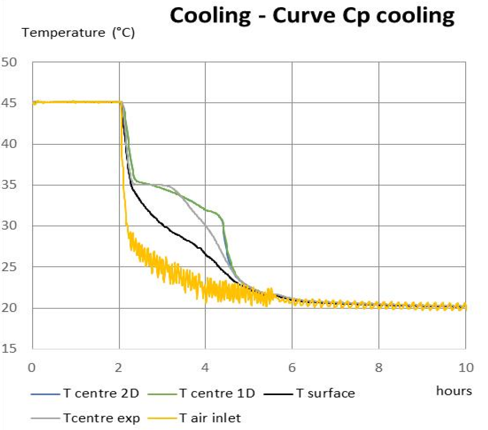 Applied Sciences   Free Full-Text   2D Conduction Simulation