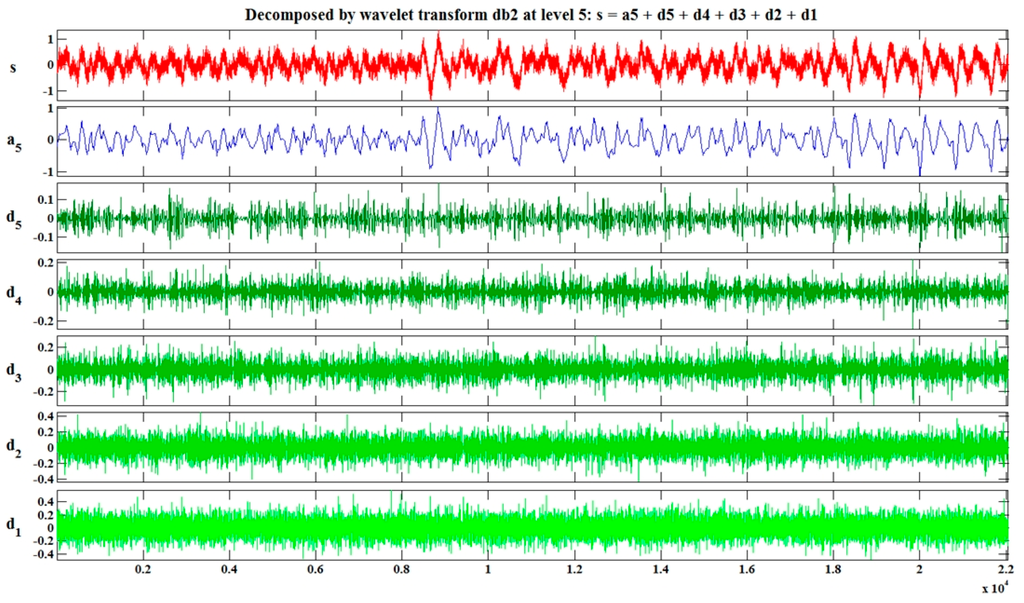 Applied Sciences   Special Issue : Audio Signal Processing