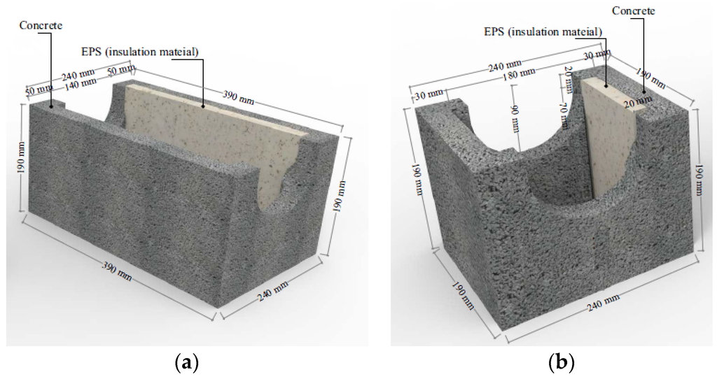 Applied sciences free full text experimental and for Insulated concrete masonry units
