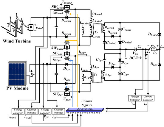 Output Filter Design for a Novel Dual-Input PV-Wind Power Converter by Energy Balance Principle
