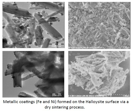 Dry Sintered Metal Coating of Halloysite Nanotubes