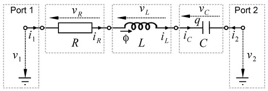 Passive Guaranteed Simulation of Analog Audio Circuits: A Port-Hamiltonian Approach
