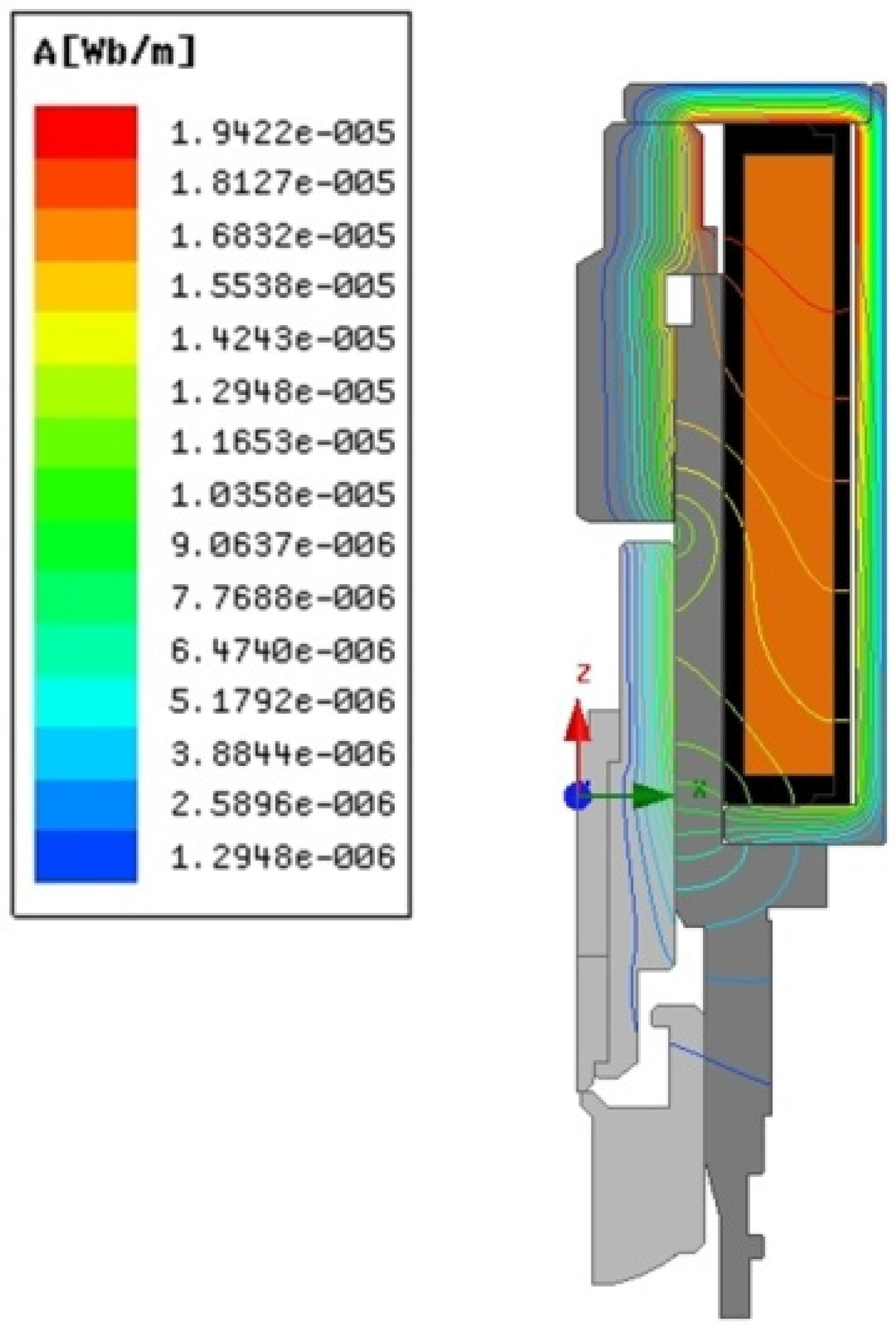 Applied Sciences | Free Full-Text | Design of a Solenoid
