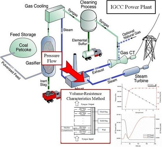 Modeling and Simulation of IGCC Considering Pressure and Flow Distribution of Gasifier