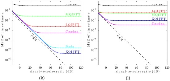 Applied Sciences | Special Issue : Audio Signal Processing
