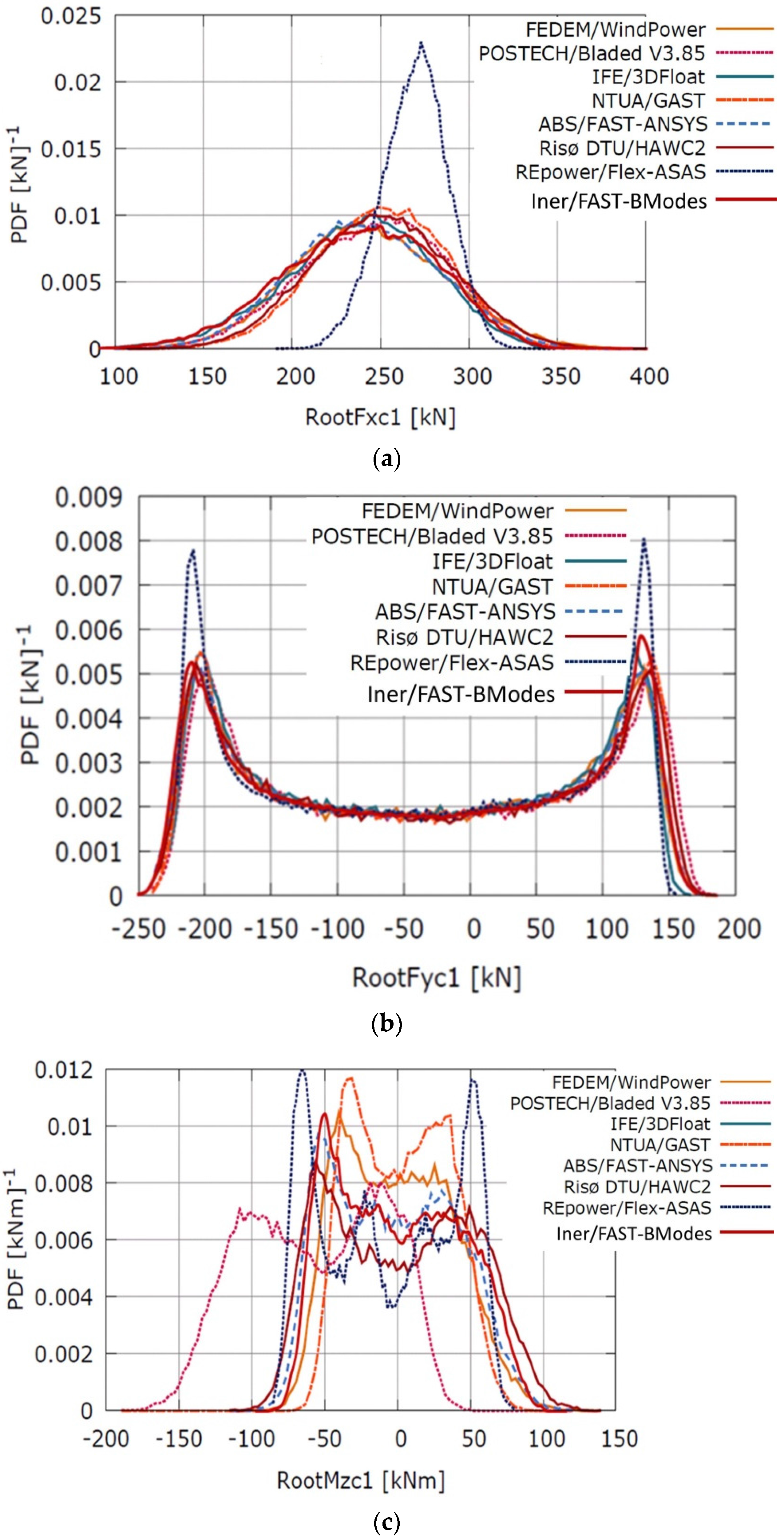 Applied sciences free full text dynamic analysis of jacket no pooptronica Choice Image
