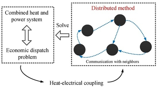 Distributed Optimal Economic Dispatch Based on Multi-Agent System Framework in Combined Heat and Power Systems