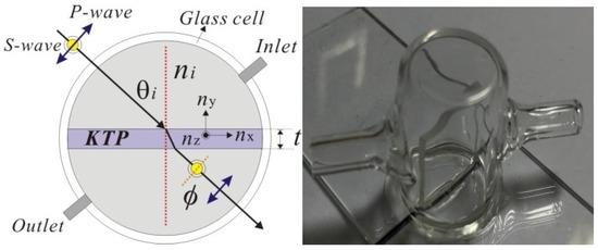 A Fluidic Birefringent Sensor for Concentration Measurements of Chemical Solutions in Homodyne Interferometer