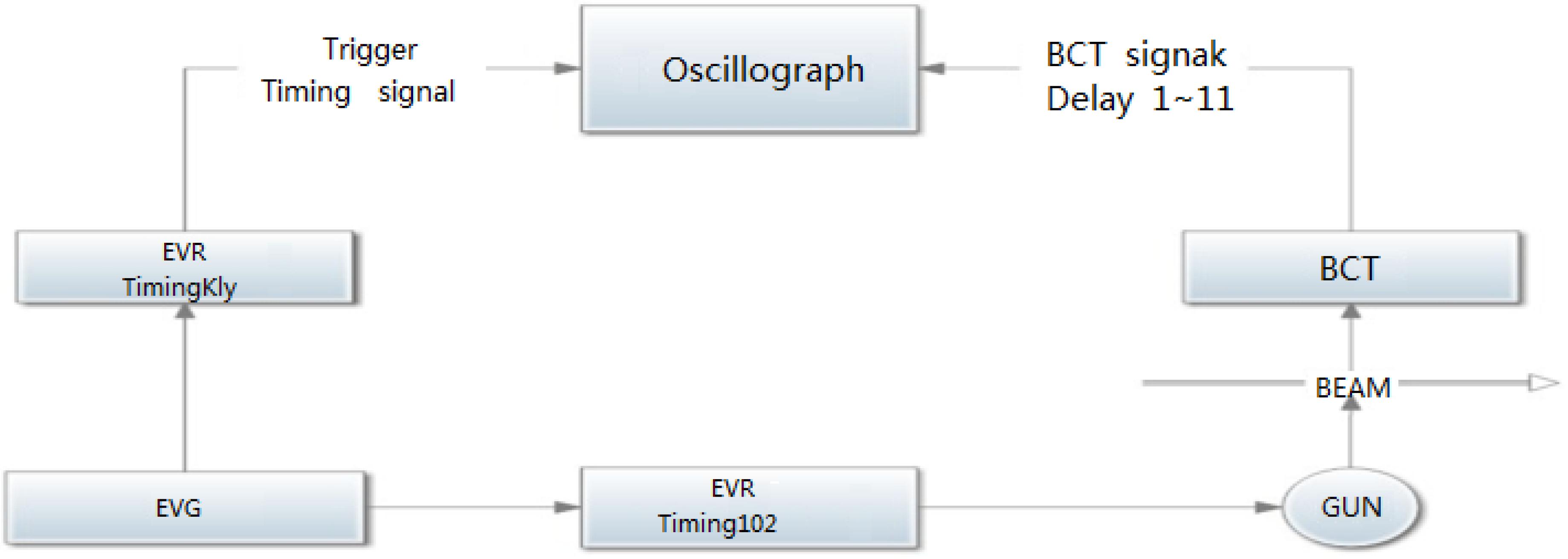 [PDF] Applied Longitudinal Analysis Download eBook for Free
