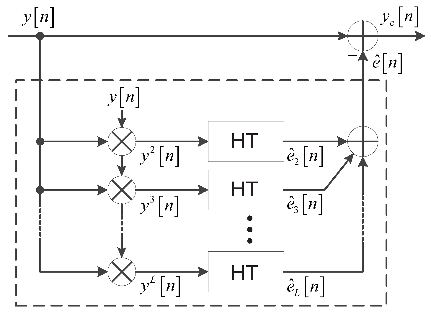 Applied Sciences Free Full Text A Calibration Method For Analog To Digital Converter Circuit Design No