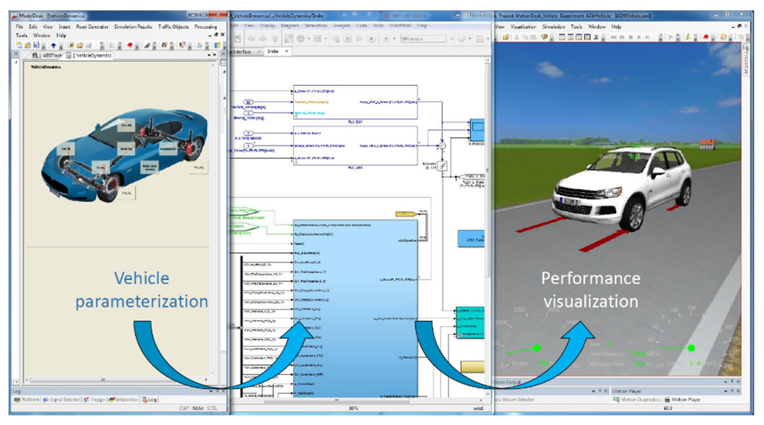 Applied Sciences | Free Full-Text | Design and Simulation of