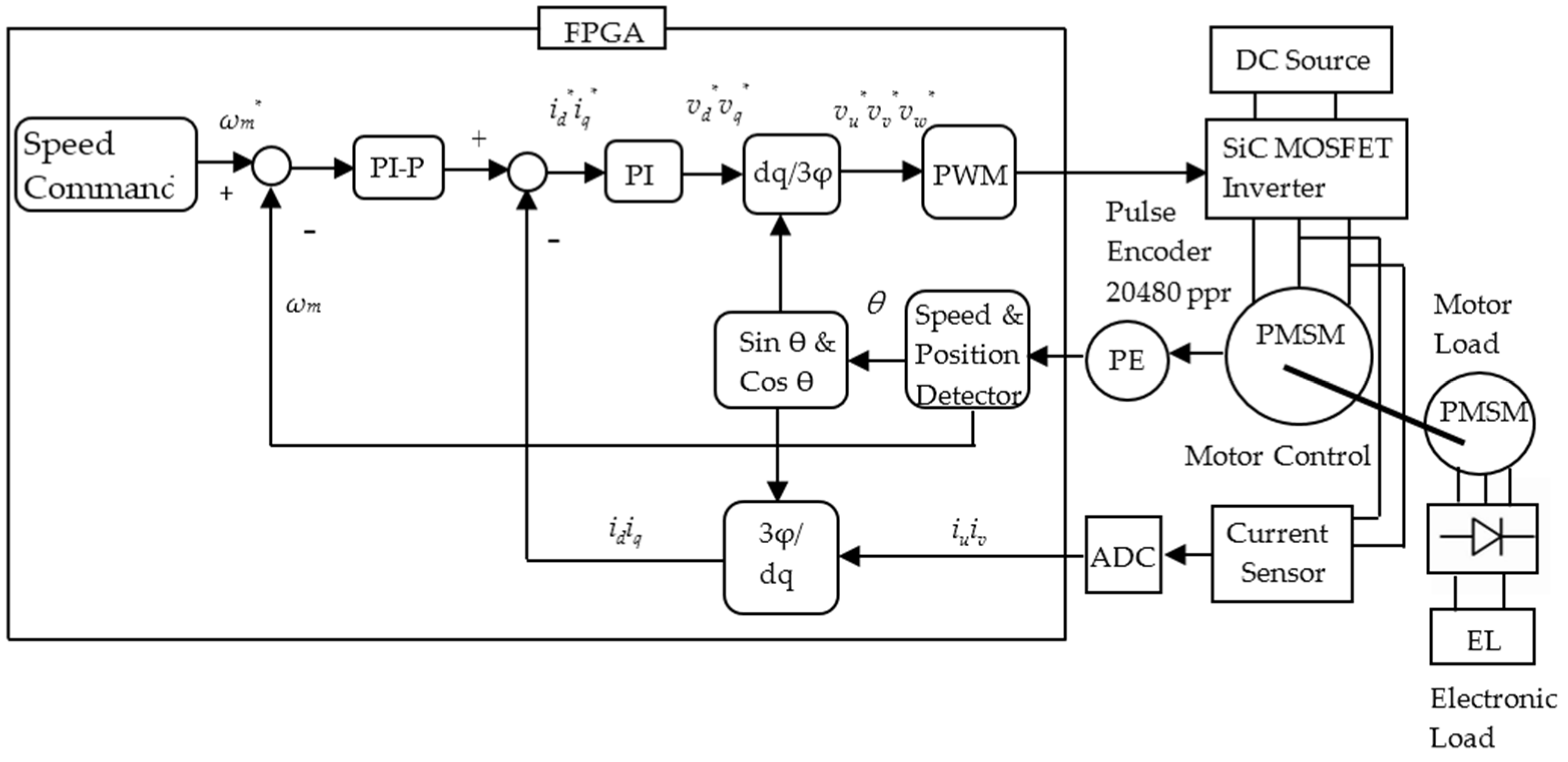 Applied Sciences Free Full Text Fictitious Reference Iterative Electronic Load Circuit Diagram No