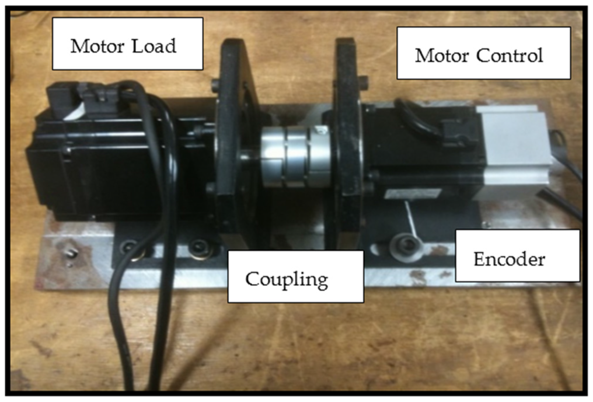 Applied sciences free full text fictitious reference for Synchronous motor speed control method