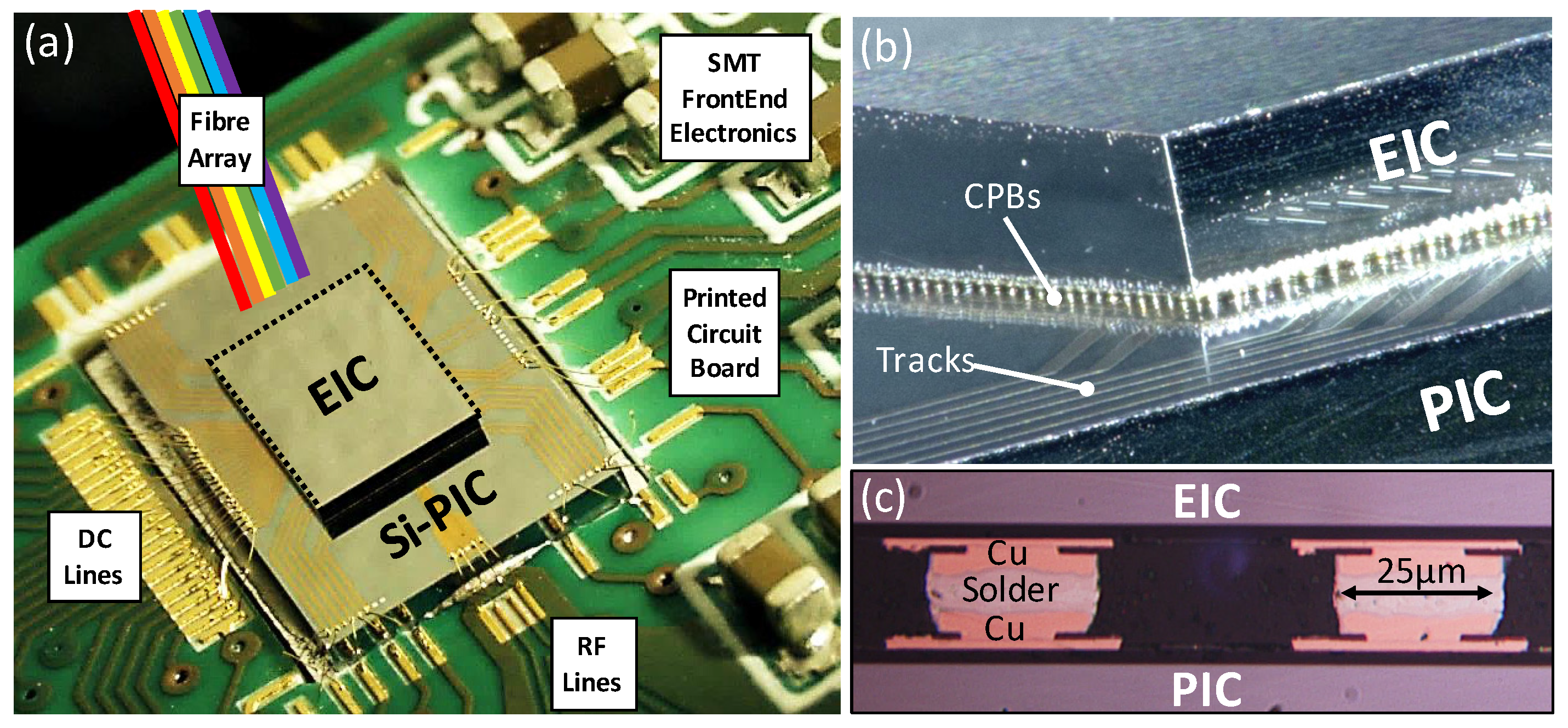 Applied Sciences Free Full Text Photonic Packaging Transforming Monolithic Integrated Circuit Quality Applsci 06 00426 G012