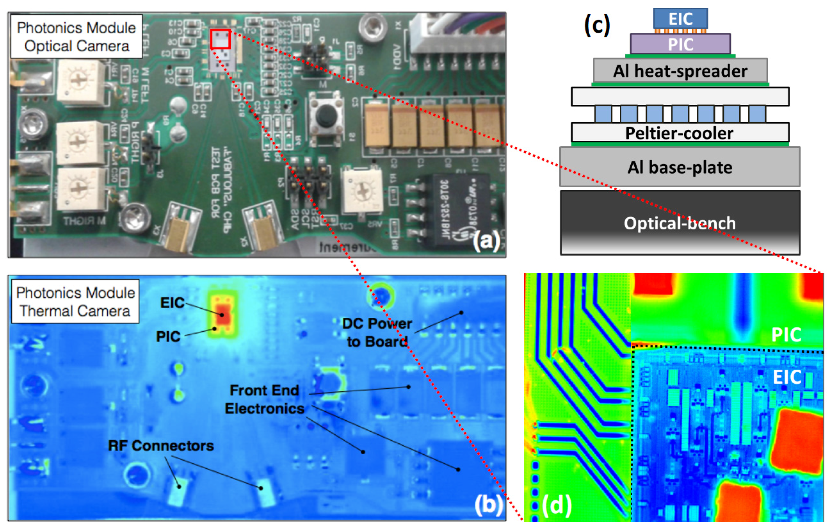 Applied Sciences Free Full Text Photonic Packaging Transforming Integrated Circuit Electronics No