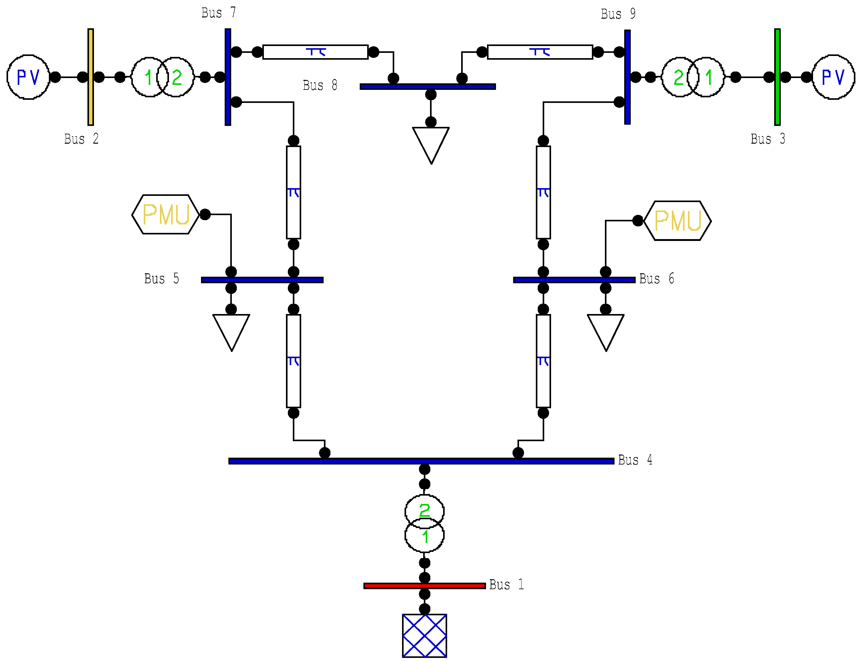Applied Sciences   Free Full-Text   PSO-Based Voltage Control