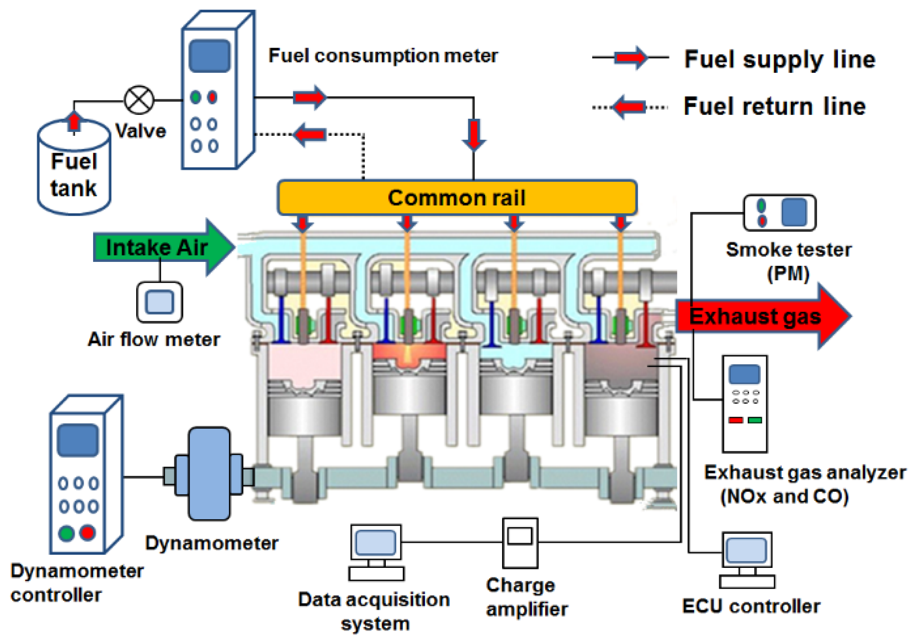 Biofuel Engine Diagram Reinvent Your Wiring Cogeneration Applied Sciences Free Full Text Application Of Canola Oil Rh Mdpi Com Chemical Formula