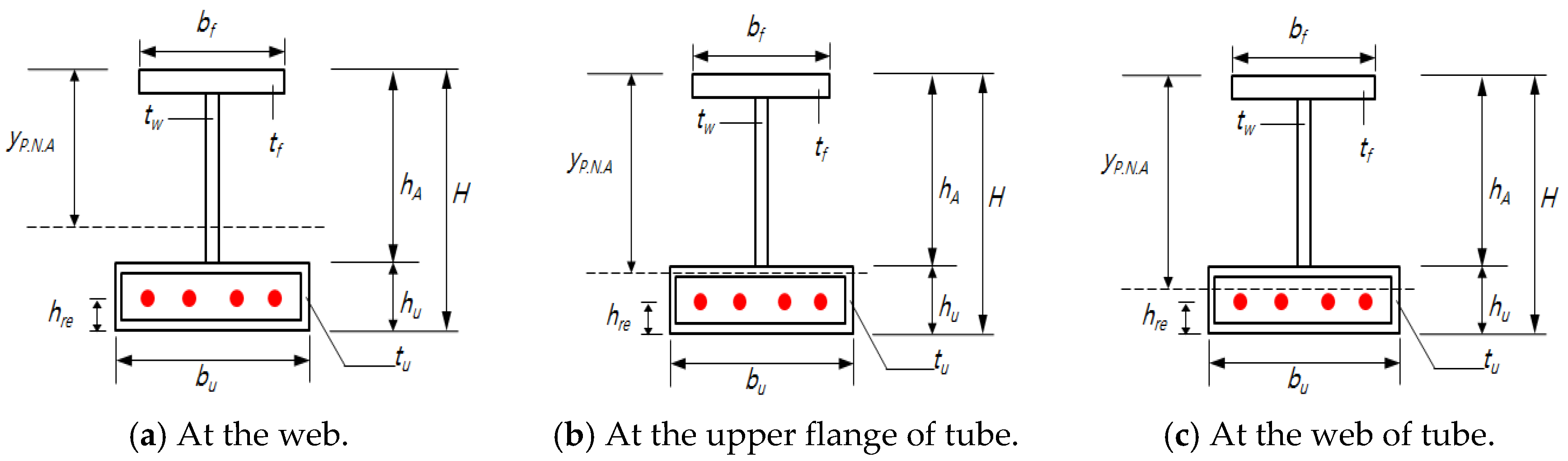 Applied Sciences | Free Full-Text | Flexural Capacity of a