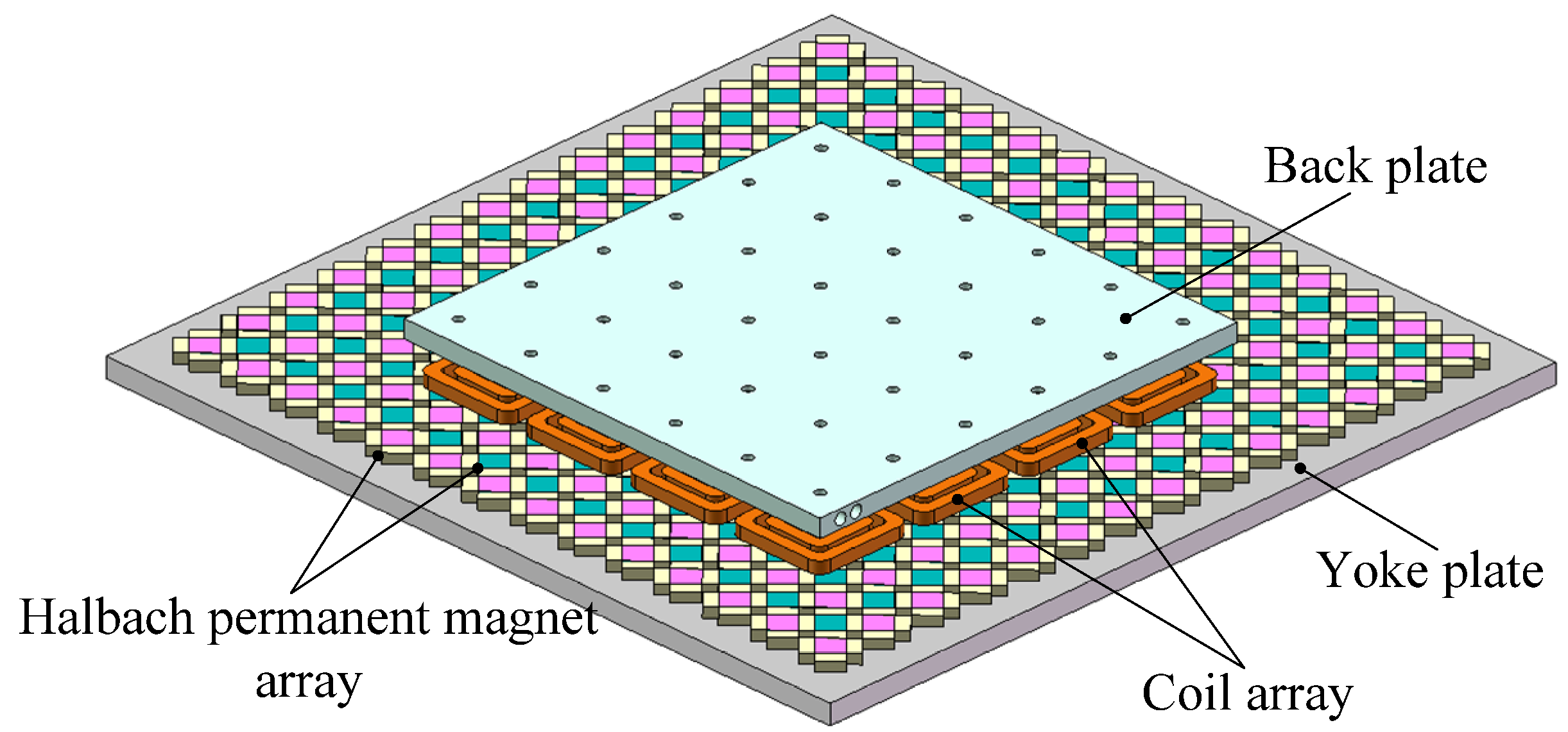 """permanent magnet synchronous motor thesis I am submitting herewith a thesis written by seongtaek lee entitled """"design and analysis of new concept interior permanent magnet synchronous motor by 3d finite element analysis"""" i have examined the final electronic copy of this thesis for form and content and recommend that it be accepted in partial fulfillment of the."""