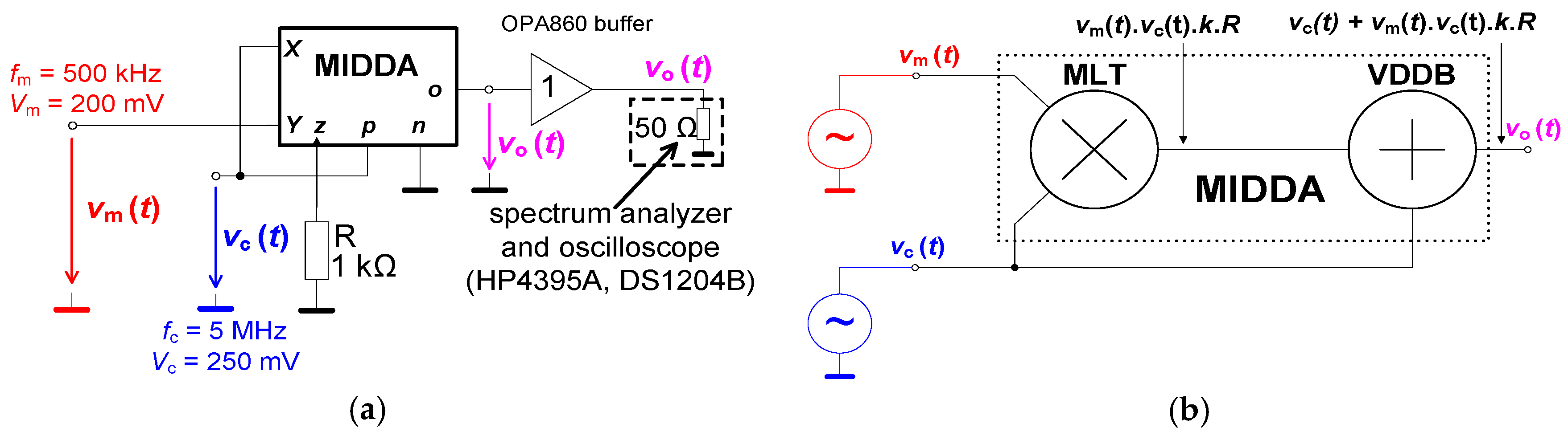 Applied Sciences Free Full Text A Cmos Multiplied Input Fmtransmittercircuitdiagrampng No