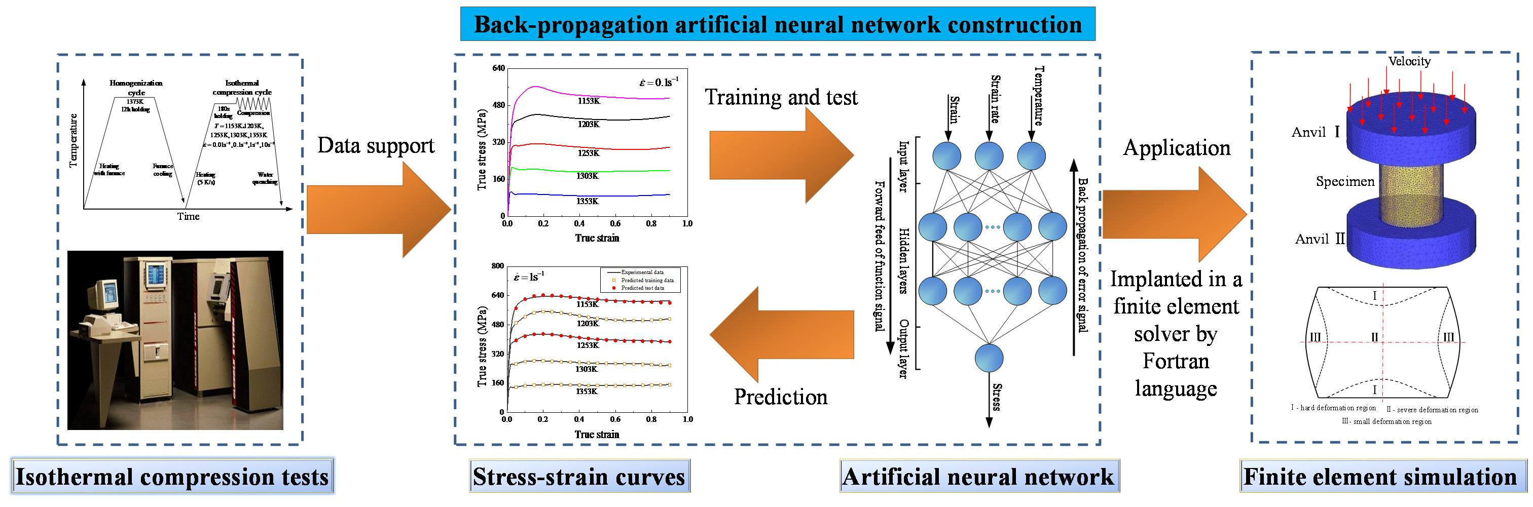 paper on artificial neural network