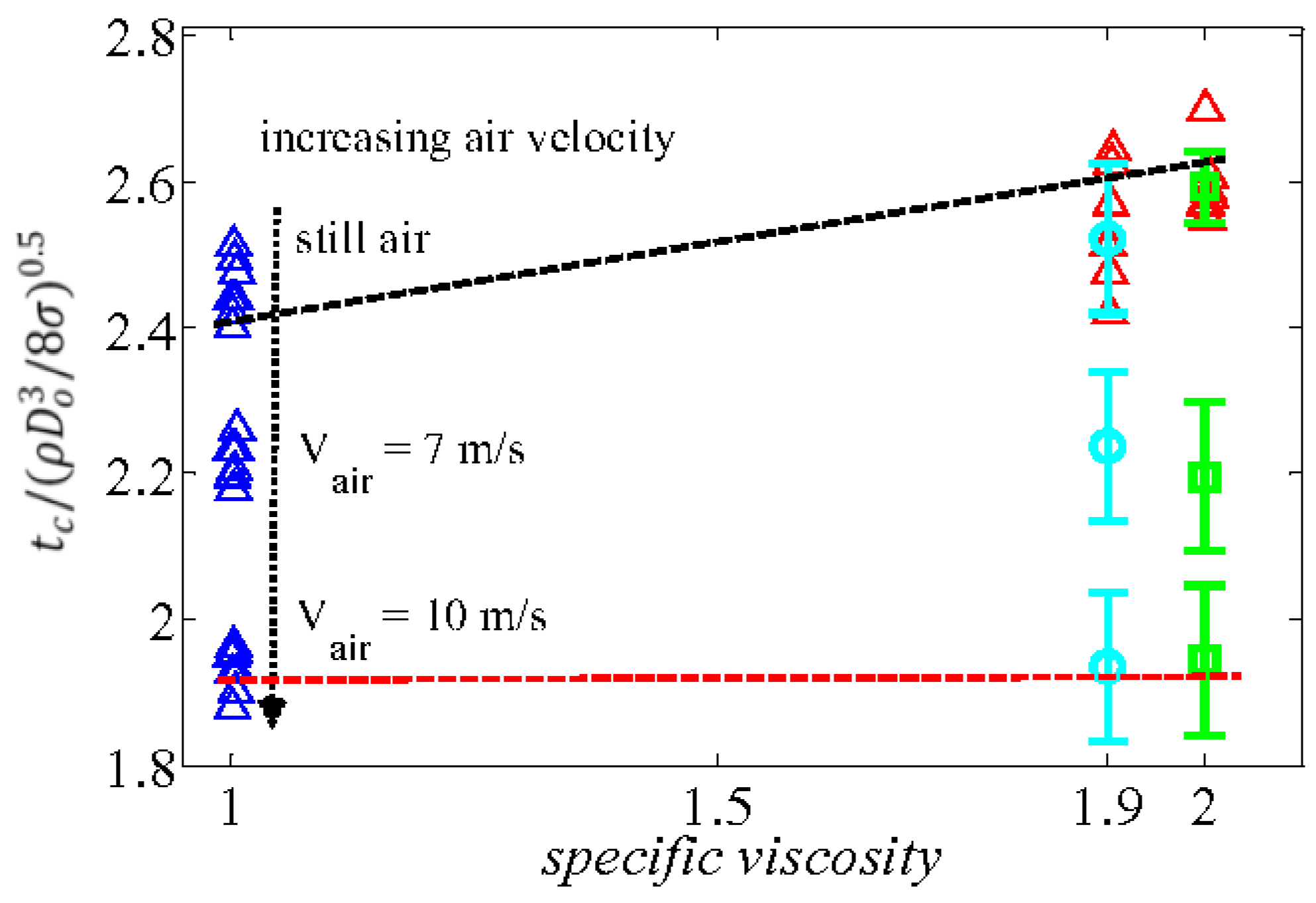 Applied Sciences | Free Full-Text | Supercooled Water