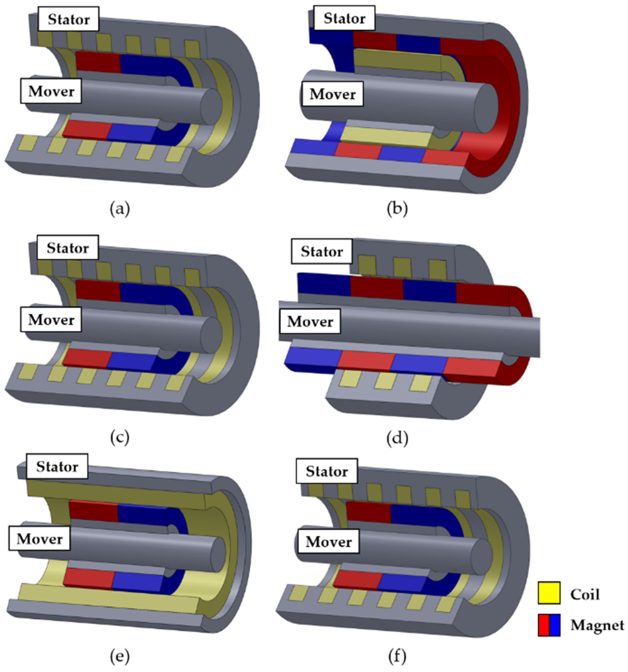 Applied sciences free full text design of a tubular for Linear induction motor winding