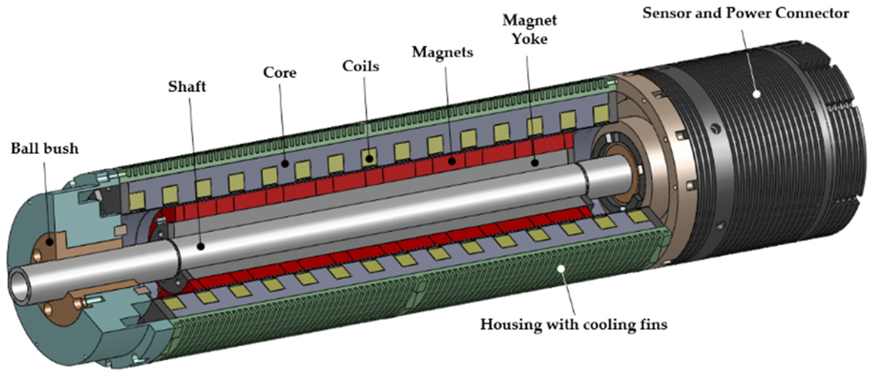 permanent magnet motor thesis University of cape town analysis of an energy efficient permanent magnet brushless universal motor by mitchell wing thesis presented for the degree of.