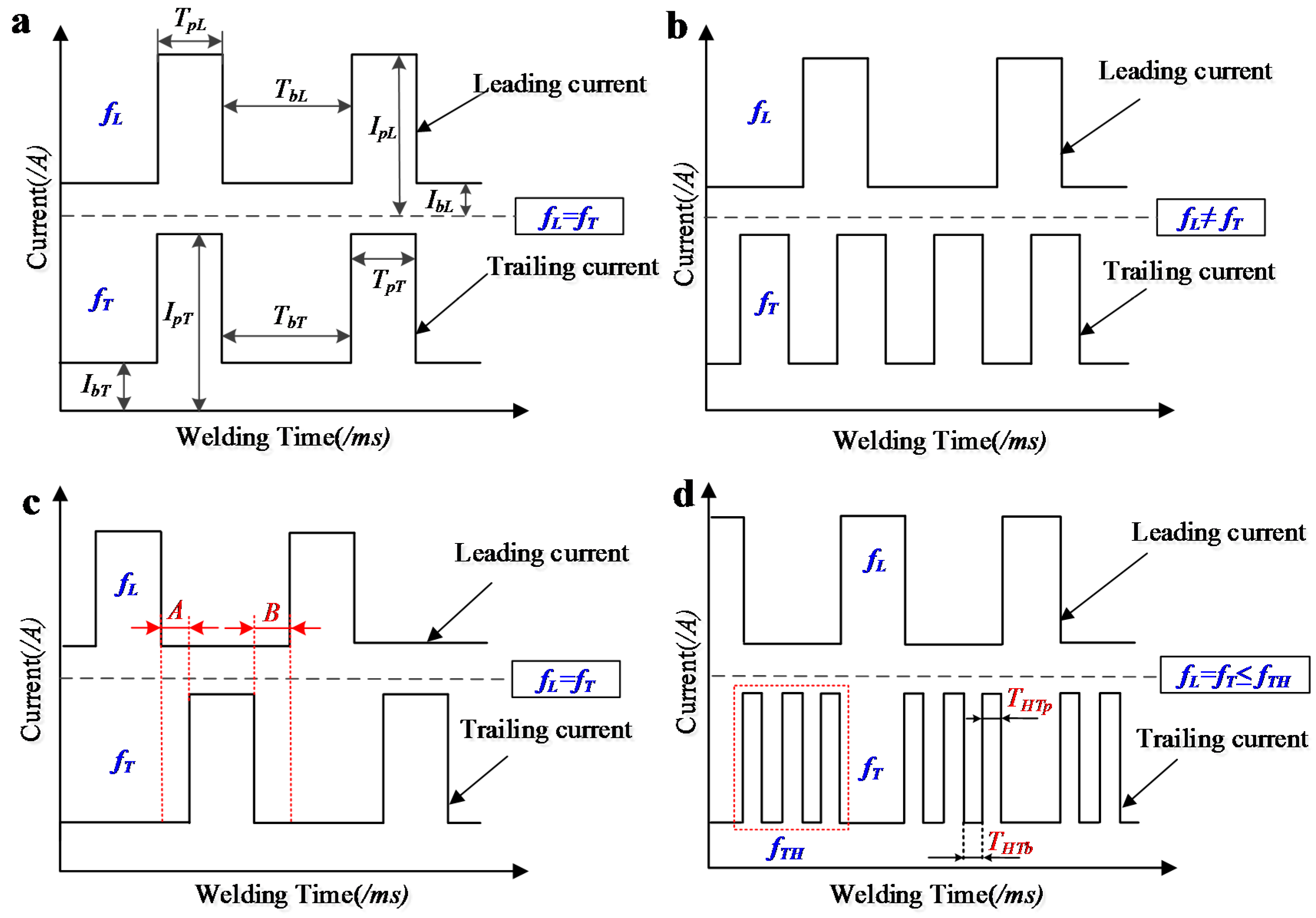 Multi Mig Welder Wiring Diagram Web About Power Inverter Circuit Moreover Tig Applied Sciences Free Full Text Research Of A Frequency Rh Mdpi Com Arc Miller