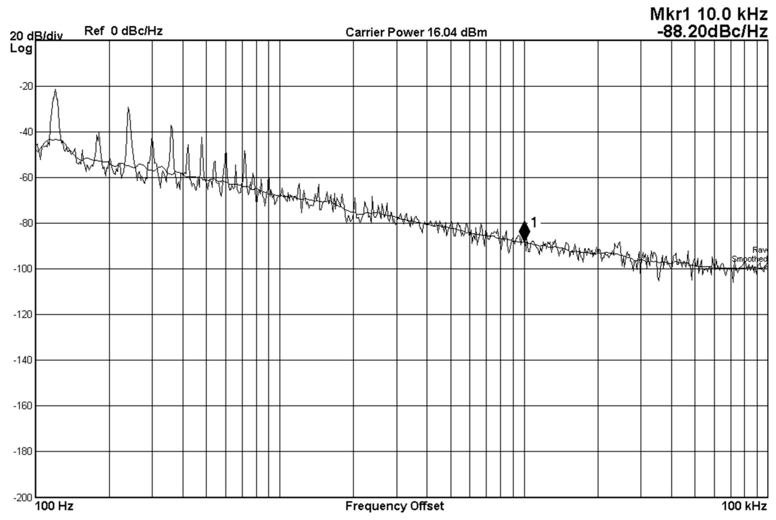 Applied Sciences Free Full Text Voltage Mode And Current Quadrature Oscillator No